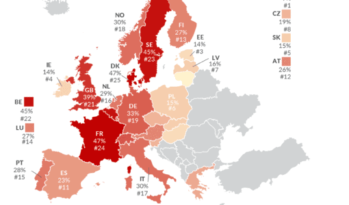 Denmark has the highest average tax burden on capital income in Europe Taxing Capital Income Comparative Study