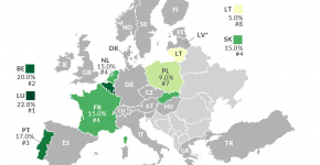 Reduced Corporate Income Tax Rates for Small Businesses in Europe 2021