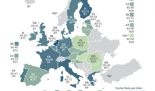 Gas Taxes in Europe, 2021