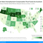 State Unemployment Trust Funds, 2021